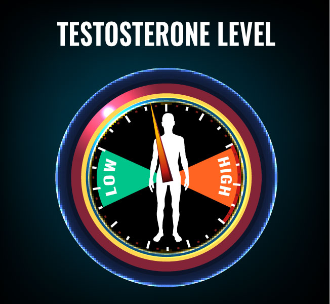 Most Men Over 35 Have Low Testosterone